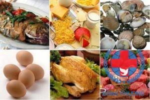 Yếu sinh lý nam nên ăn gì bạn đã biết hay chưa?